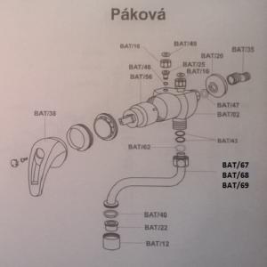 Páková-drez1